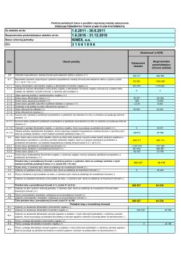 KINEX, as 1.6.2010 - 31.12.2010 1.6.2011