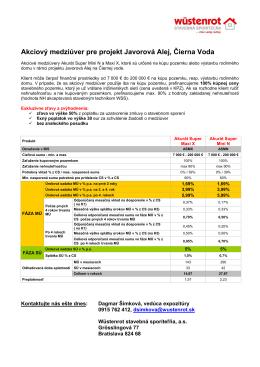 Akciový medziúver pre projekt Javorová Alej, Čierna Voda