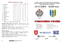 Rožňava - FK Pokrok SEZ Krompachy