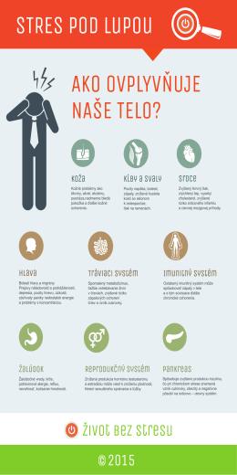 ZBS infografika organy