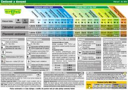 Cestovné a dovozné (výňatok) platnosť od 1.10.2014