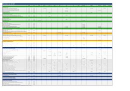 DNV GL Aktuálny plán školení na rok 2015