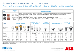 Stmievanie Philips LED