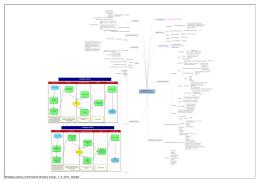 Stratégia učenia a Informačné štruktúry
