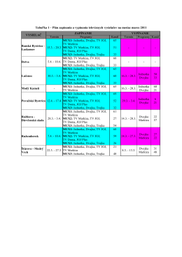 Harmonogram zapínania a vypínania marec - apríl 2011-1