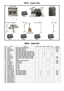stage plan + input list + technicke poziadavky - aya