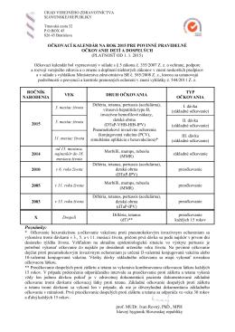Očkovací kalendár na rok 2015