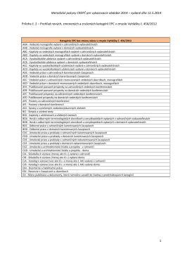 Metodické pokyny CREPČ pre vykazovacie obdobie 2014 – vydané