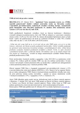 TMR už tretí rok po sebe s rastom BRATISLAVA (25