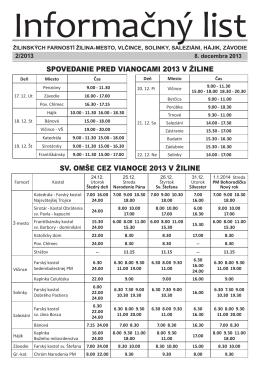 Informačník žilinských farností