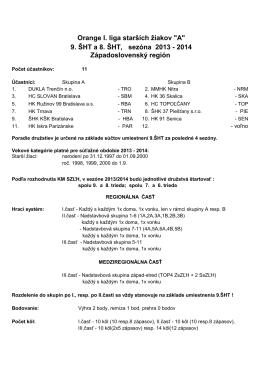 Vyžrebovanie súťaže - HK Iskra Partizanske
