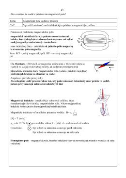 45 Magnetické pole vodiča