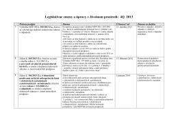 Legislatívne úpravy za kvartál júl – september 2007