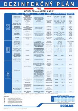 Dezinfekcny plan ambulancie SK.pdf