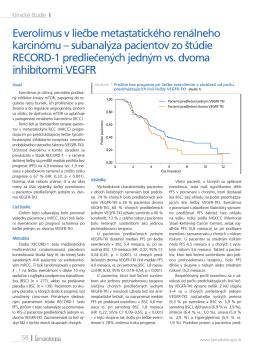 Everolimus v liečbe metastatického renálneho karcinómu