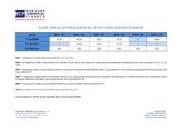 Cenník elektriny pre Malé podniky na rok 2014 podľa