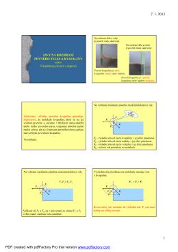 03-Javy na rozhrani pevneho telesa a kvapaliny