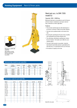 Hoisting Equipment Rack & Pinion jacks