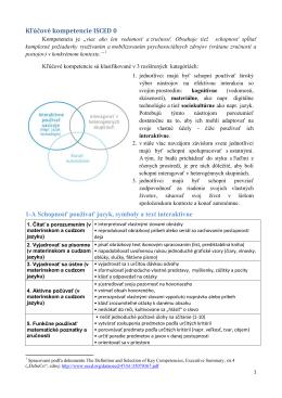 Kľúčové kompetencie ISCED 0 1-A Schopnosť používať jazyk