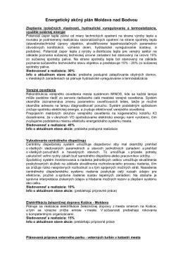 Akčný plán Moldava nad Bodvou