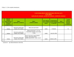 Plán verejného obstarávania rok 2014 (PDF)