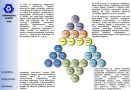 Stručne o informačnom systéme E3M [pdf 3053kB]