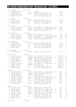 XI.ročník atletických hier Brezová p.B. 2.5.2012
