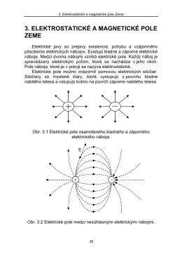 Elektrostatické pole Zeme