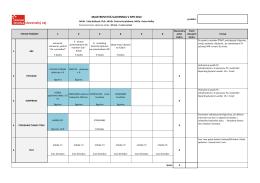 MS v KPR hodnotiaca tabuľka - základné kolo