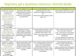 Vaginálny gél s kyselinou mliečnou: klinické štúdie 2