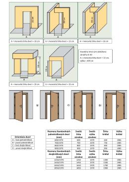 Platné stavebné otvory