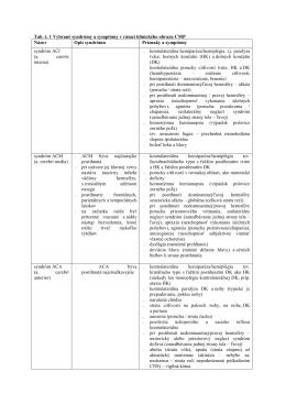 Tab. č. 1 Vybrané syndrómy a symptómy v rámci klinického obrazu