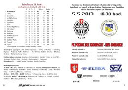 Sobrance - FK Pokrok SEZ Krompachy
