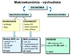 01. MAE - vychodiska + HP - 2014