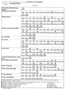 dokument-pdf