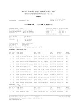 Rozpis pretekov VSLL-6