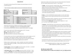 O B E Ž N Í K Novinka pre sezónu 2012