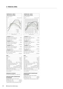 Prevziať komplexné technické parametre hnacej línie