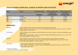 Cenník dodávky plynu - maloodber do 100 MWh platný