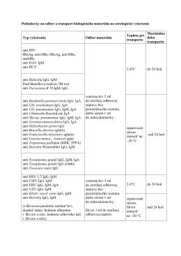 Požiadavky na odber a transport biologického materiálu na