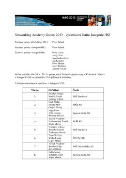 výsledková listina kategórie HS3