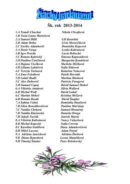 Zoznam žiakov v parlamente