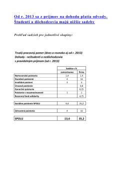 Od r. 2013 sa z príjmov na dohodu platia odvody. Študenti a