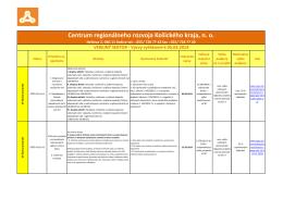 Výzvy k 05.03.2014 pre verejný sektor