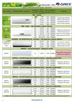 GREE Aktuálny cenník klimatizácií a tepelných čerpadiel