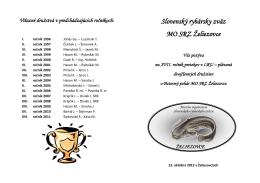 Slovenský rybársky zväz MO SRZ Želiezovce