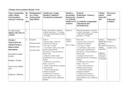 6.Rozpis učiva predmetu Dejepis -9.roč. Názov tematického celku