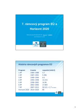 7. rámcový program a Horiziont 2020