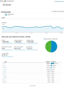 1 000 000 - Webtron.sk