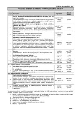prílohy k žiadosti o podporu formou dotácie na rok 2014
